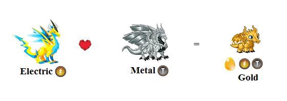 Dragon City Gold Dragon