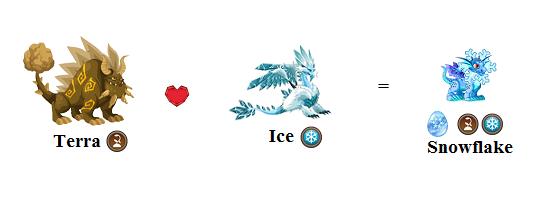 Dragon City Snowflake Dragon